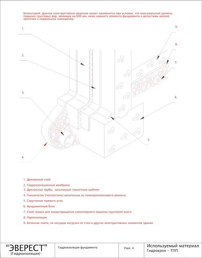 Гидроизоляции инъектор купить для ручной